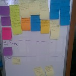 A typical scrum board at the beginning of a 'Sprint' -- so much to do!